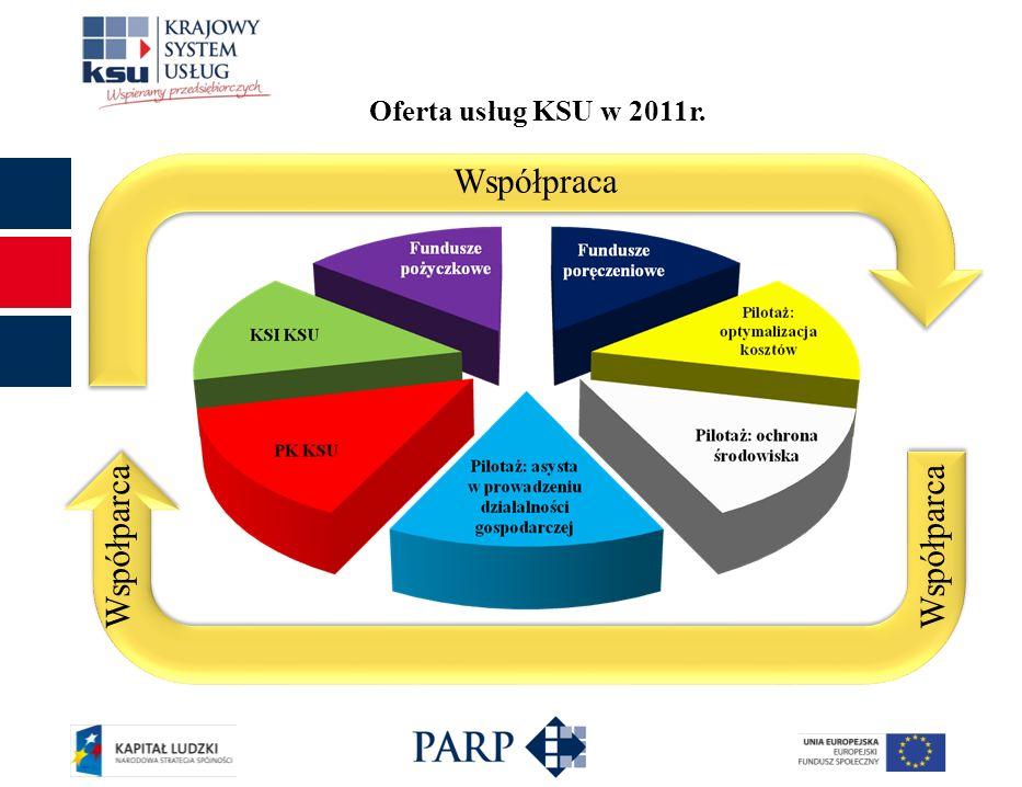 Oferta usług KSU w 2011r.