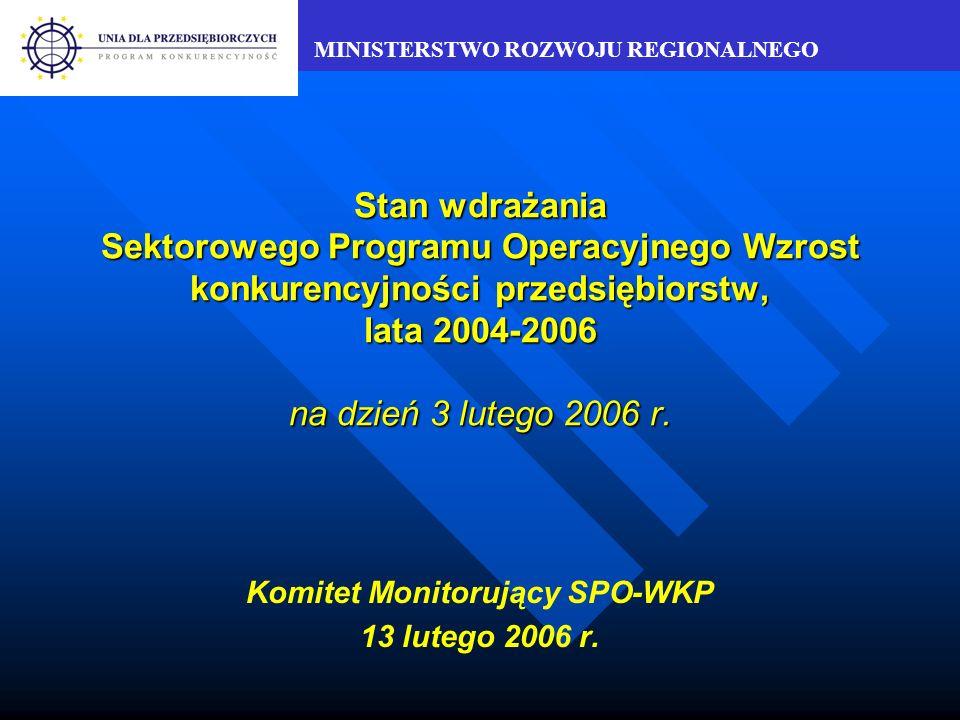 MINISTERSTWO ROZWOJU REGIONALNEGO Liczba wniosków złożonych w ramach SPO-WKP Priorytet I Rozwój przedsiębiorczości i wzrost innowacyjności poprzez wzmocnienie instytucji otoczenia biznesu Priorytet II Bezpośrednie wsparcie przedsiębiorstw Złożone wnioski Wnioski poprawne formalnie Wnioski skierowane do KS Wnioski zatwierdzone przez IZ Liczba podpisanych umów Liczba złożonych wniosków o płatność Liczba zatwierdzonych wniosków o płatność
