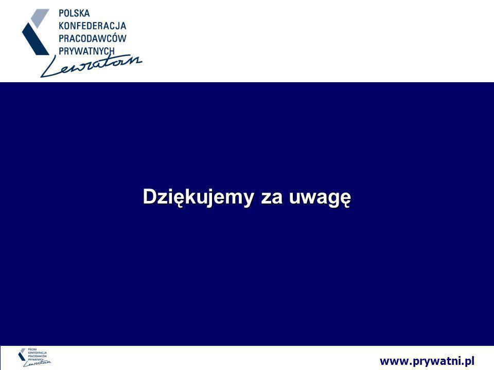 www.prywatni.pl Dziękujemy za uwagę