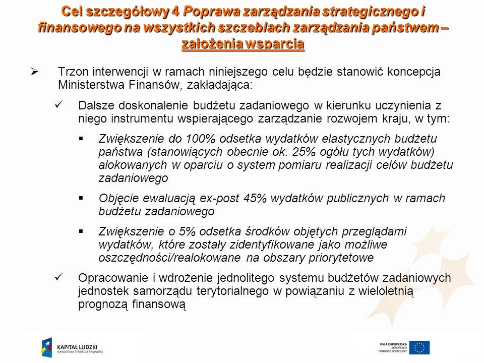 Cel szczegółowy 4 Poprawa zarządzania strategicznego i finansowego na wszystkich szczeblach zarządzania państwem – założenia wsparcia Trzon interwencj