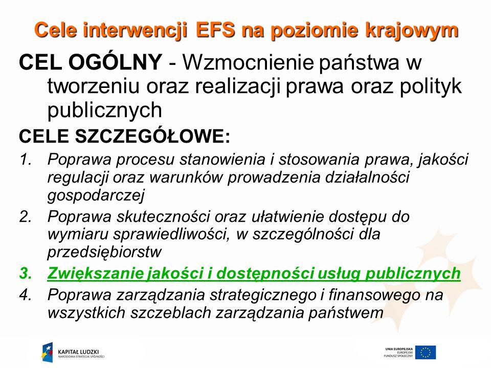 Cele interwencji EFS na poziomie krajowym CEL OGÓLNY - Wzmocnienie państwa w tworzeniu oraz realizacji prawa oraz polityk publicznych CELE SZCZEGÓŁOWE