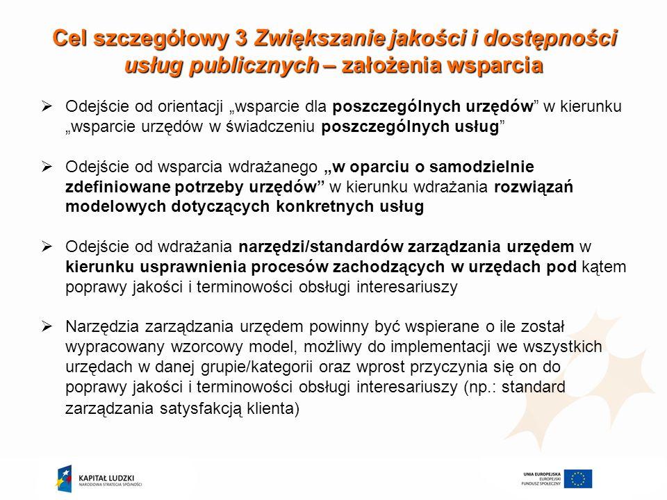 Cel szczegółowy 3 Zwiększanie jakości i dostępności usług publicznych– założenia wsparcia Cel szczegółowy 3 Zwiększanie jakości i dostępności usług pu
