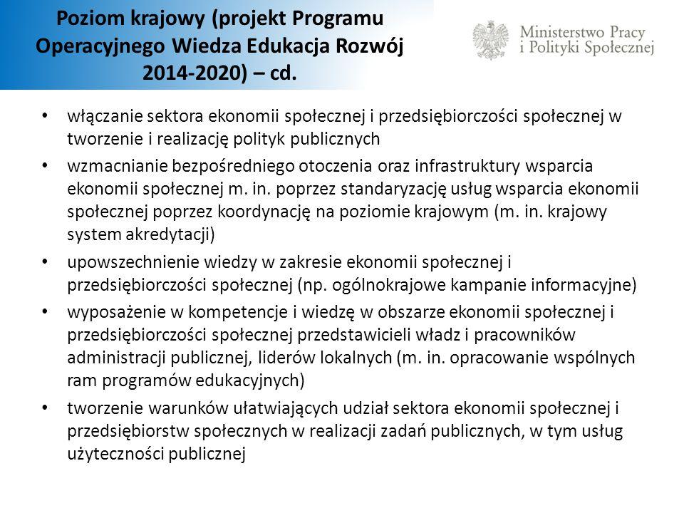 DZIĘKUJĘ ZA UWAGĘ !pozytek@mpips.gov.plwww.pozytek.gov.pl