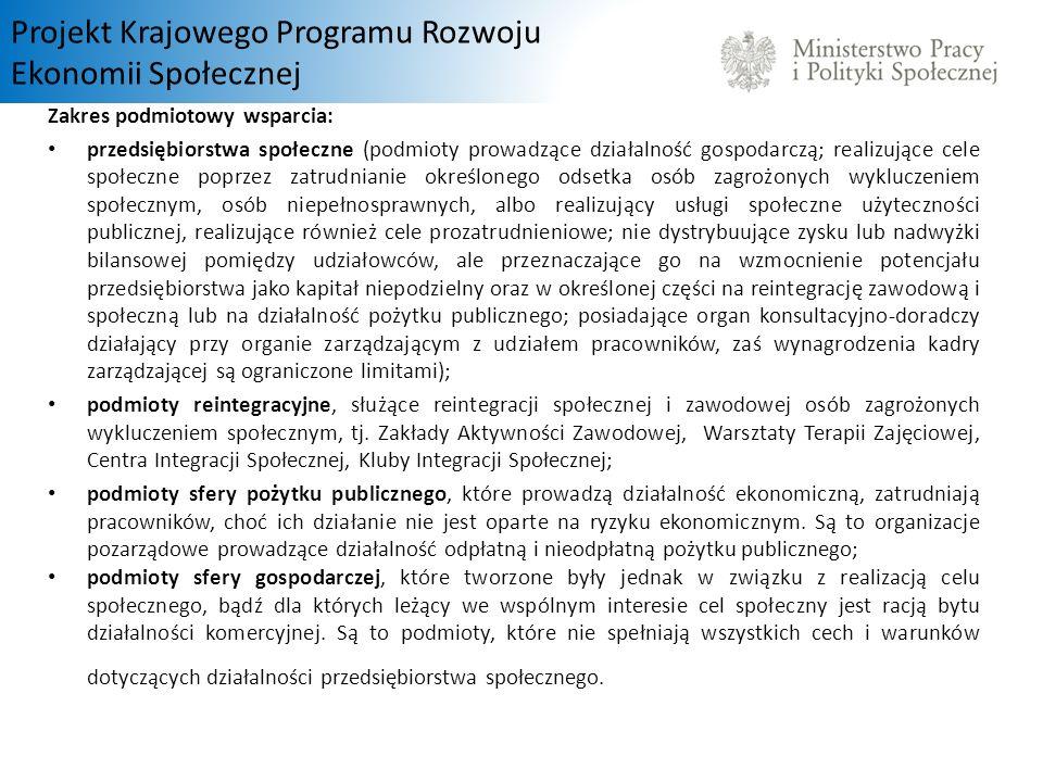 Projekt Krajowego Programu Rozwoju Ekonomii Społecznej Katalog działań na poziomie regionalnym: Priorytet pn.