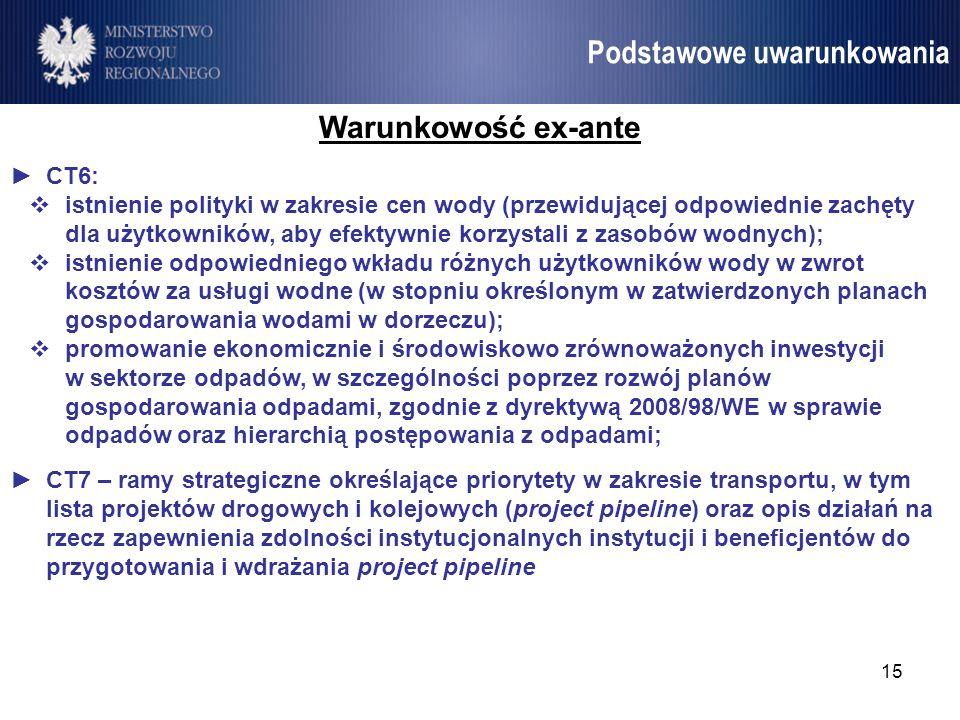 15 Umowa Partnerstwa Podstawowe uwarunkowania Warunkowość ex-ante CT6: istnienie polityki w zakresie cen wody (przewidującej odpowiednie zachęty dla u