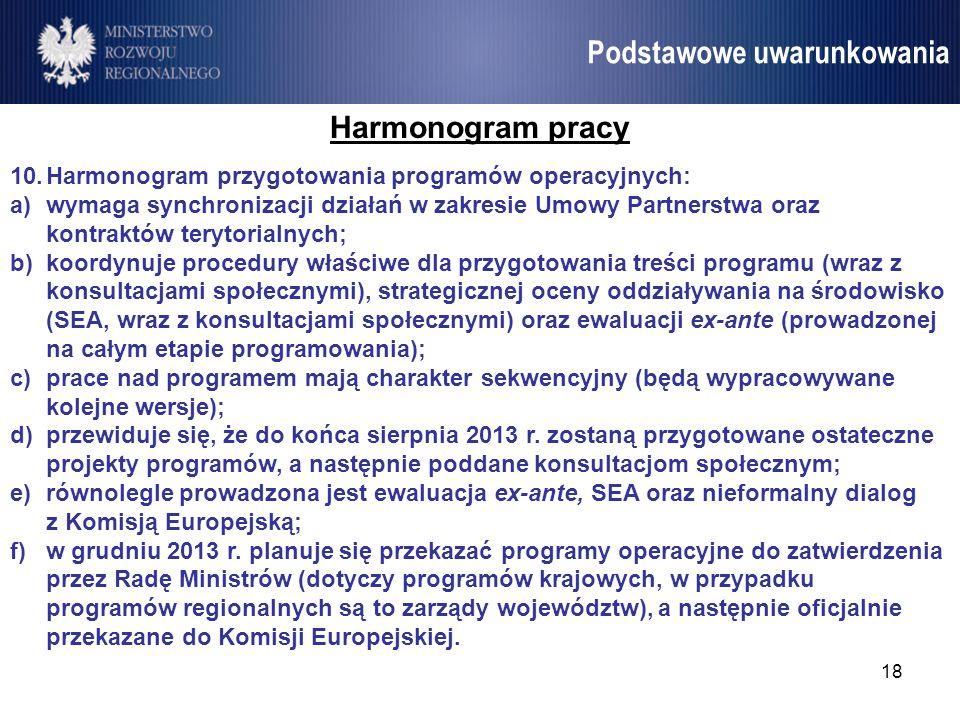 18 Umowa Partnerstwa Podstawowe uwarunkowania Harmonogram pracy 10.Harmonogram przygotowania programów operacyjnych: a)wymaga synchronizacji działań w
