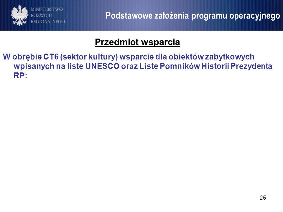 25 Umowa Partnerstwa Przedmiot wsparcia W obrębie CT6 (sektor kultury) wsparcie dla obiektów zabytkowych wpisanych na listę UNESCO oraz Listę Pomników