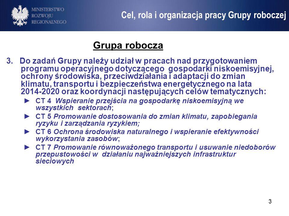3 Umowa Partnerstwa Grupa robocza 3. Do zadań Grupy należy udział w pracach nad przygotowaniem programu operacyjnego dotyczącego gospodarki niskoemisy