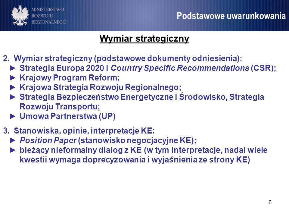 6 Umowa Partnerstwa Podstawowe uwarunkowania Wymiar strategiczny 2.Wymiar strategiczny (podstawowe dokumenty odniesienia): Strategia Europa 2020 i Cou