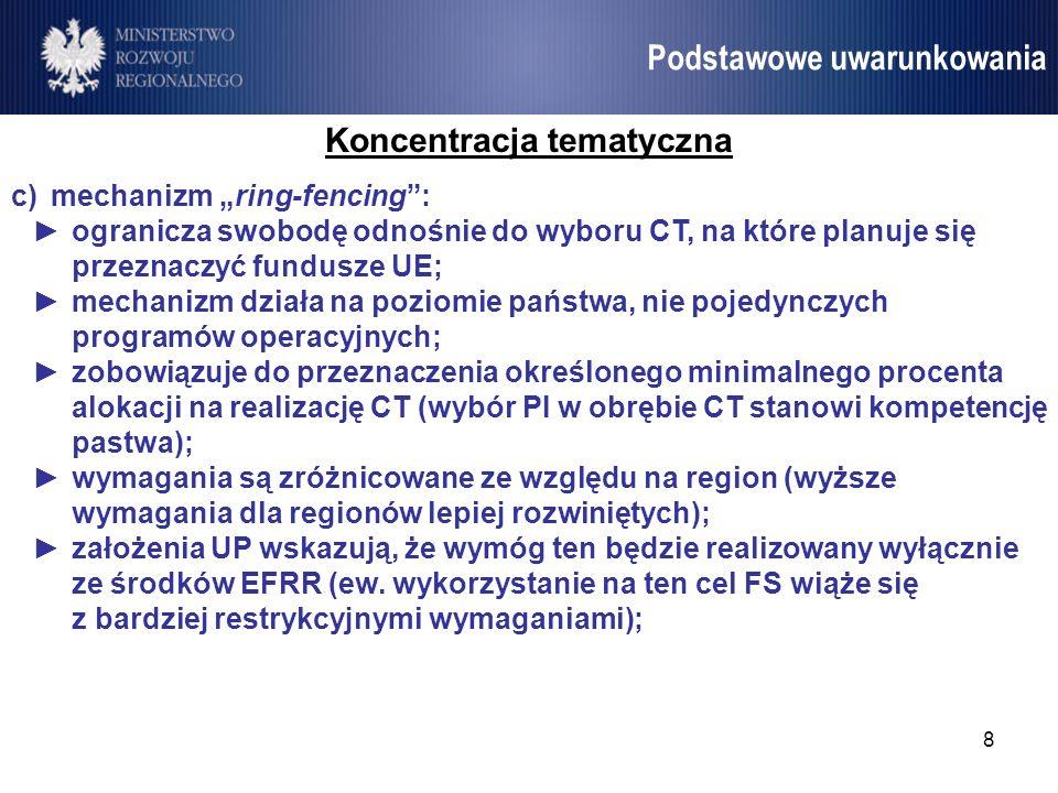 9 Umowa Partnerstwa Podstawowe uwarunkowania Koncentracja tematyczna w przypadku wspomnianych czterech CT, mechanizm ring-fencing znajduje zastosowanie wyłącznie w zakresie CT4; Polska została zatem zobowiązana do przeznaczenia na CT4 co najmniej 20% środków EFRR w przypadku Mazowsza (region lepiej rozwinięty) oraz 10% środków EFRR w przypadku pozostałych 15 województw (regiony słabiej rozwinięte); d)wyłączenia – projekty rozporządzeń UE, obok wskazania dopuszczalnych obszarów wsparcia, jednocześnie wprost wyłączają pewne obszary: likwidacja elektrowni jądrowych (EFRR, FS); redukcja emisji gazów cieplarnianych w instalacjach objętych dyrektywą 2003/87/WE (EFRR, FS) – oczekuje się na szczegółowe wyjaśnienia (interpretację) ze strony KE; wytwarzanie, przetwórstwo i wprowadzanie do obrotu tytoniu i wyrobów tytoniowych (EFRR); przedsiębiorstwa w trudnej sytuacji w rozumieniu unijnych zasad pomocy państwa (EFRR); budynków mieszkalnych (FS), ew.