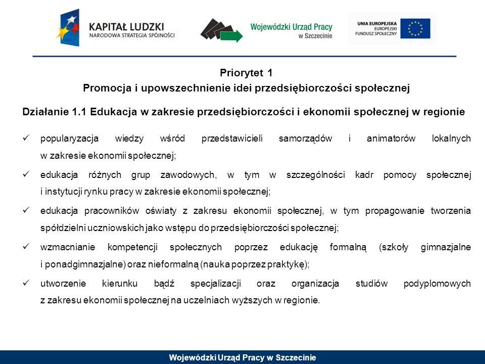 Wojewódzki Urząd Pracy w Szczecinie Program strategiczny SPOŁECZEŃSTWO Priorytet 1.2 Wspieranie procesów włączenia społecznego Działanie 1.2.5 Uruchomienie w gminach o największym odsetku bezrobotnej młodzieży (10 gmin) programów na rzecz przedsiębiorczości młodych (pod patronatem ZARR) – zadania zawieranie lokalnych paktów na rzecz aktywności i przedsiębiorczości młodych; szkolenia dla młodzieży (rozpoznawanie postaw wobec pracy i przedsiębiorczości); powoływanie lokalnych ośrodków Nowa Aktywność Nowa Kultura ; wymiany młodzieży (wolontariat europejski); koordynacja zadania w regionie.