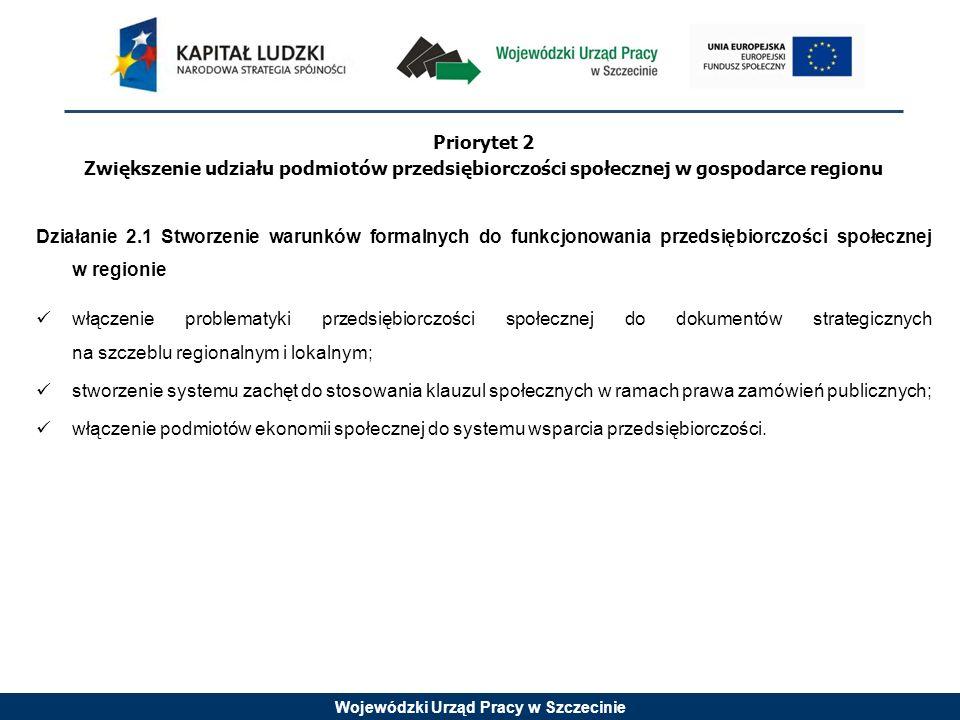 Wojewódzki Urząd Pracy w Szczecinie Priorytet 2 Zwiększenie udziału podmiotów przedsiębiorczości społecznej w gospodarce regionu Działanie 2.2 Uruchamianie mechanizmów przedsiębiorczości społecznej poprzez wsparcie organizacji pozarządowych oraz podmiotów łączących działalność gospodarczą i społeczną wzmacnianie strategicznego podejścia NGO do równoległej realizacji celów społecznych i ekonomicznych – większy nacisk na innowacyjność, przedsiębiorczość i orientację na rezultaty; utworzenie inkubatorów przedsiębiorczości społecznej, w szczególności na obszarach wiejskich i zagrożonych bezrobociem; utworzenie systemu wsparcia finansowego dla podmiotów przedsiębiorczości społecznej (spółdzielni socjalnych/ przedsiębiorstw społecznych).