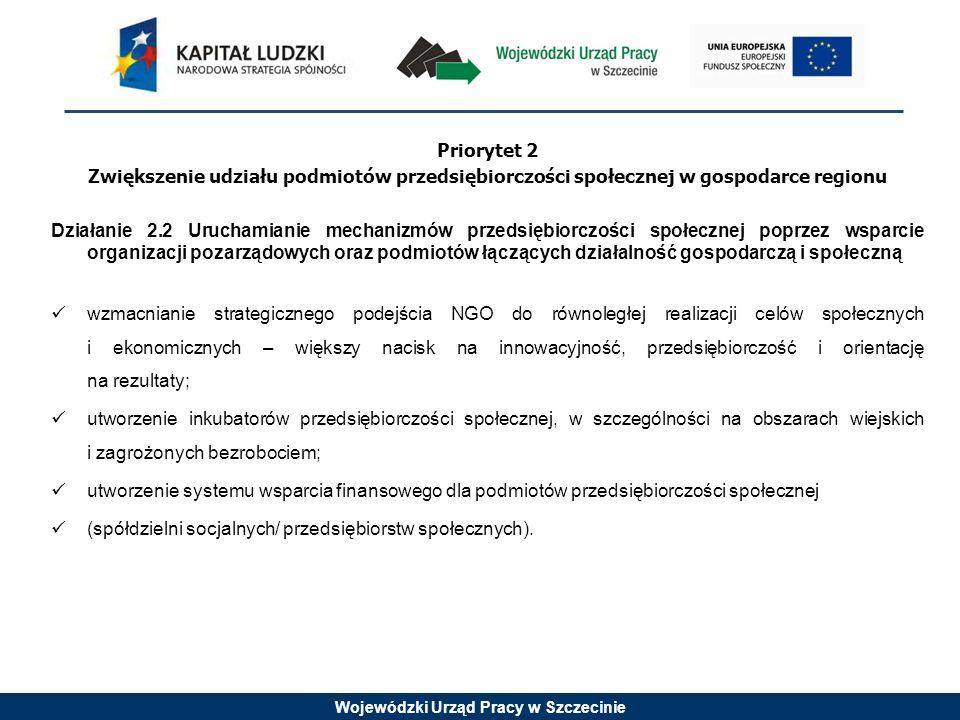Wojewódzki Urząd Pracy w Szczecinie Priorytet 2 Zwiększenie udziału podmiotów przedsiębiorczości społecznej w gospodarce regionu Działanie 2.3 Objęcie systemem wsparcia na zasadach preferencyjnych wybranych obszarów działalności prowadzenie cyklicznych analiz dotyczących funkcjonowania przedsiębiorczości społecznej w regionie, w tym badanie bieżących profili działalności podmiotów PS oraz ich potencjału; preferowanie usług: z zakresu pomocy społecznej, z obszaru edukacji i kultury oraz innych usług deficytowych na poziomie regionalnym i lokalnym; zachęcanie podmiotów ekonomii społecznej do realizacji priorytetowych zadań publicznych.