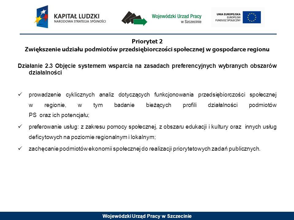 Wojewódzki Urząd Pracy w Szczecinie Priorytet 3 Budowanie partnerstwa i systemu dialogu społecznego na rzecz przedsiębiorczości społecznej Działanie 3.1 Rozwój otoczenia przedsiębiorczości społecznej w regionie wspieranie tworzenia partnerstw na rzecz rozwoju przedsiębiorczości społecznej, w tym pobudzanie działań sieciujących pomiędzy samymi podmiotami ekonomii społecznej; stymulowanie współpracy służb zatrudnienia i pomocy społecznej; pobudzanie współpracy sektora publicznego i niepublicznego; uwrażliwianie przedsiębiorców na społeczne aspekty pracy; budzenie społecznej odpowiedzialności biznesu; rozwój sieci ośrodków wspierania ekonomii społecznej (OWES –ów) w regionie.