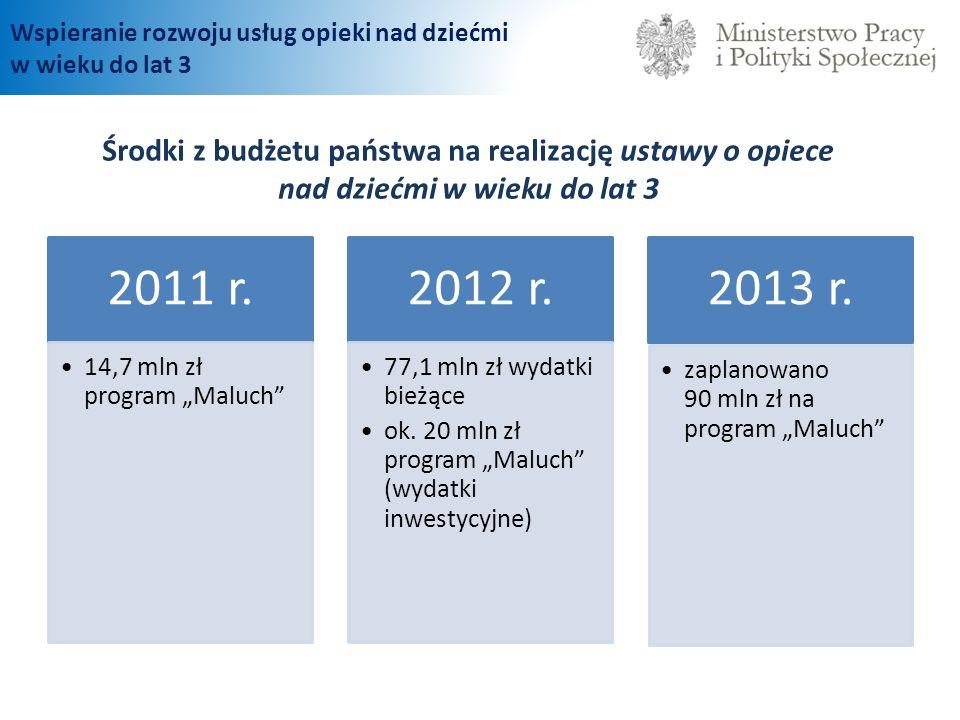 Wspieranie rozwoju usług opieki nad dziećmi w wieku do lat 3 Środki z budżetu państwa na realizację ustawy o opiece nad dziećmi w wieku do lat 3 2011