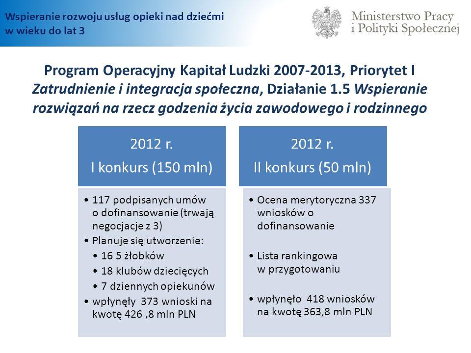 Wspieranie rozwoju usług opieki nad dziećmi w wieku do lat 3 Program Operacyjny Kapitał Ludzki 2007-2013, Priorytet I Zatrudnienie i integracja społec