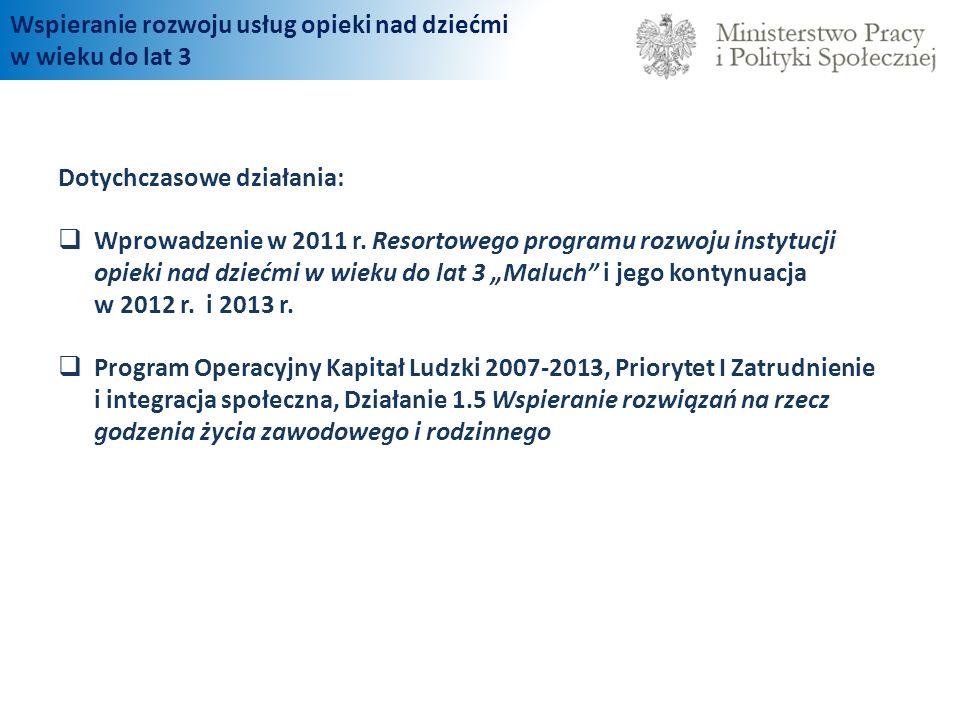 Dotychczasowe działania: Wprowadzenie w 2011 r. Resortowego programu rozwoju instytucji opieki nad dziećmi w wieku do lat 3 Maluch i jego kontynuacja