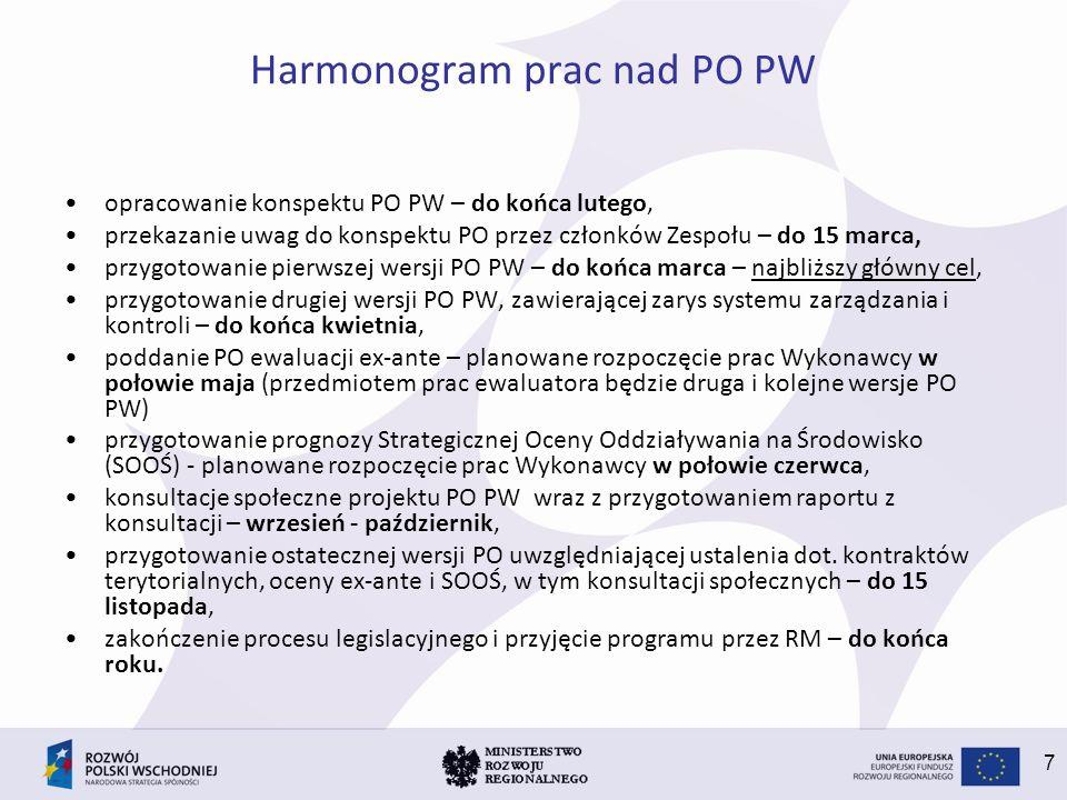 7 Harmonogram prac nad PO PW opracowanie konspektu PO PW – do końca lutego, przekazanie uwag do konspektu PO przez członków Zespołu – do 15 marca, przygotowanie pierwszej wersji PO PW – do końca marca – najbliższy główny cel, przygotowanie drugiej wersji PO PW, zawierającej zarys systemu zarządzania i kontroli – do końca kwietnia, poddanie PO ewaluacji ex-ante – planowane rozpoczęcie prac Wykonawcy w połowie maja (przedmiotem prac ewaluatora będzie druga i kolejne wersje PO PW) przygotowanie prognozy Strategicznej Oceny Oddziaływania na Środowisko (SOOŚ) - planowane rozpoczęcie prac Wykonawcy w połowie czerwca, konsultacje społeczne projektu PO PW wraz z przygotowaniem raportu z konsultacji – wrzesień - październik, przygotowanie ostatecznej wersji PO uwzględniającej ustalenia dot.