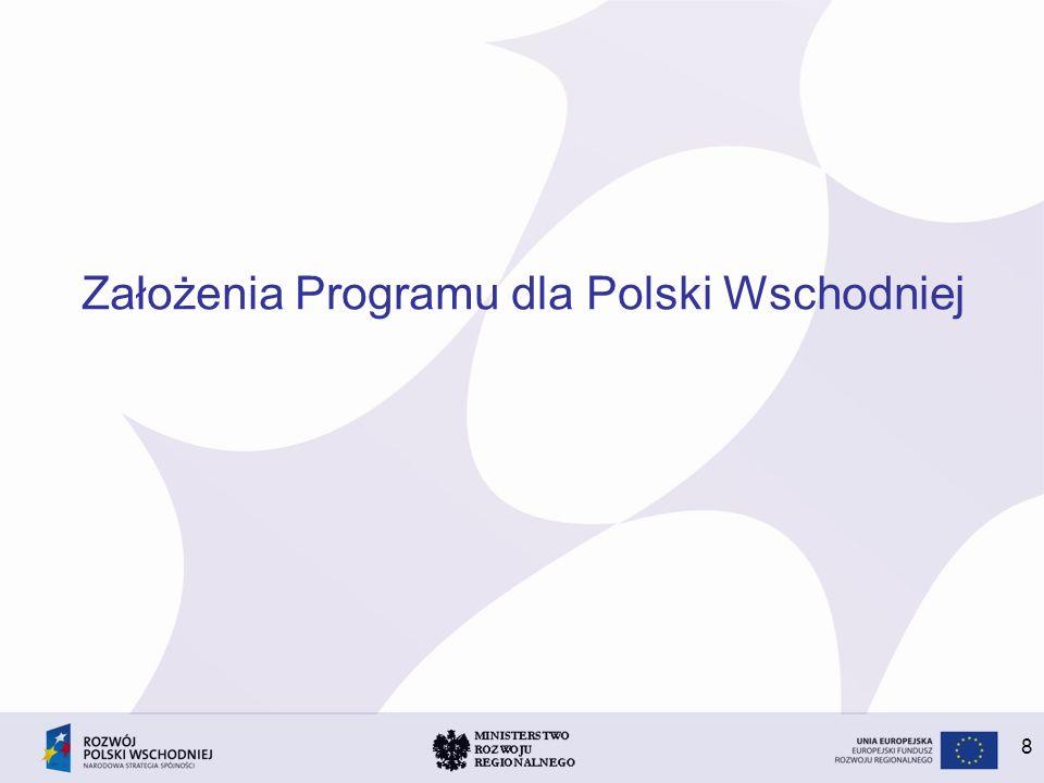 8 Założenia Programu dla Polski Wschodniej