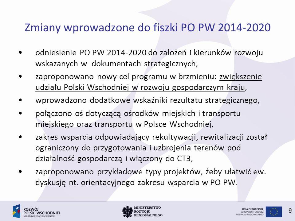 9 Zmiany wprowadzone do fiszki PO PW 2014-2020 odniesienie PO PW 2014-2020 do założeń i kierunków rozwoju wskazanych w dokumentach strategicznych, zaproponowano nowy cel programu w brzmieniu: zwiększenie udziału Polski Wschodniej w rozwoju gospodarczym kraju, wprowadzono dodatkowe wskaźniki rezultatu strategicznego, połączono oś dotyczącą ośrodków miejskich i transportu miejskiego oraz transportu w Polsce Wschodniej, zakres wsparcia odpowiadający rekultywacji, rewitalizacji został ograniczony do przygotowania i uzbrojenia terenów pod działalność gospodarczą i włączony do CT3, zaproponowano przykładowe typy projektów, żeby ułatwić ew.