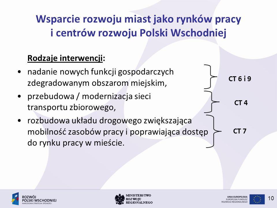 10 Wsparcie rozwoju miast jako rynków pracy i centrów rozwoju Polski Wschodniej Rodzaje interwencji: nadanie nowych funkcji gospodarczych zdegradowany