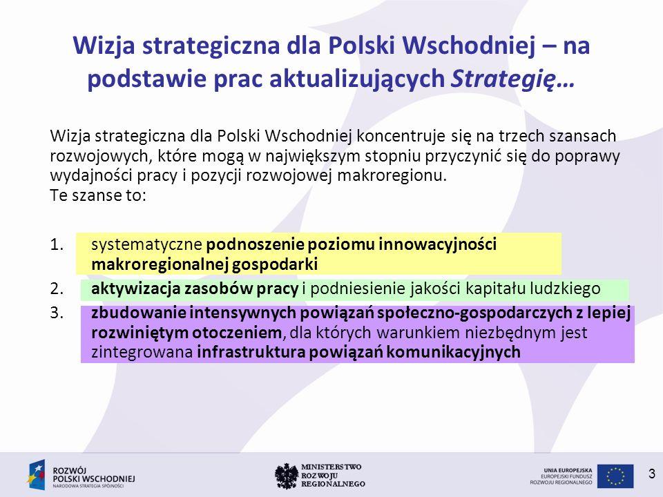 4 Realizacja wizji strategicznej dla Polski Wschodniej Strategia rozwoju społeczno-gospodarczego Polski Wschodniej do roku 2020 INNOWACYJNOŚĆRYNEK PRACYDOSTĘPNOŚĆ PO dot.