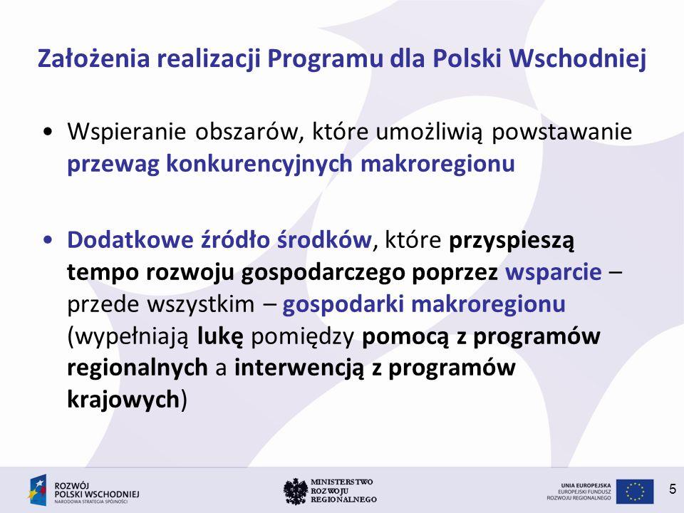 5 Założenia realizacji Programu dla Polski Wschodniej Wspieranie obszarów, które umożliwią powstawanie przewag konkurencyjnych makroregionu Dodatkowe