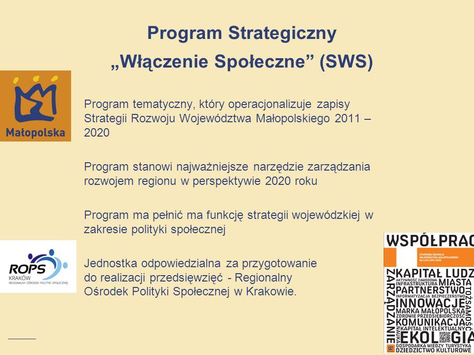 Architektura Programu Strategicznego Włączenie Społeczne Cel główny Zintegrowana polityka społeczna koncentrująca się na wszystkich aktorach życia społecznego w Małopolsce, czerpiąca z ich potencjału, zmierzająca do harmonizacji działań, zapewniająca pożądaną jakość życia w regionie – Odpowiedzialne Terytorium Priorytet 1 Wsparcie działań wzmacniających rozwój przedsiębiorczości społecznej Priorytet 2 Wdrożenie systemowych form wsparcia na rzecz dzieci zagrożonych wykluczeniem społecznym oraz przeciwdziałania i zwalczania dysfunkcji w rodzinie Priorytet 4 Wdrożenie regionalnej strategii działań w kontekście starzenia się społeczeństwa Priorytet 3 Priorytet 5 Wspieranie integrującej polityki społecznej regionu Integracja działań na rzecz wyrównywania szans osób niepełnosprawnych