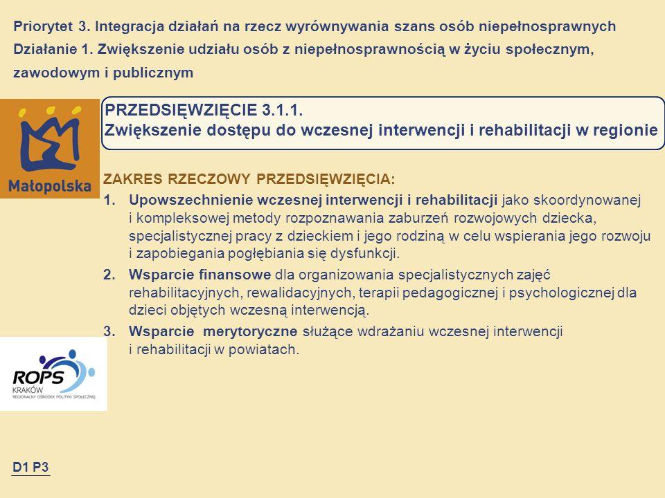 PRZEDSIĘWZIĘCIE 3.1.1. Zwiększenie dostępu do wczesnej interwencji i rehabilitacji w regionie ZAKRES RZECZOWY PRZEDSIĘWZIĘCIA: 1.Upowszechnienie wczes