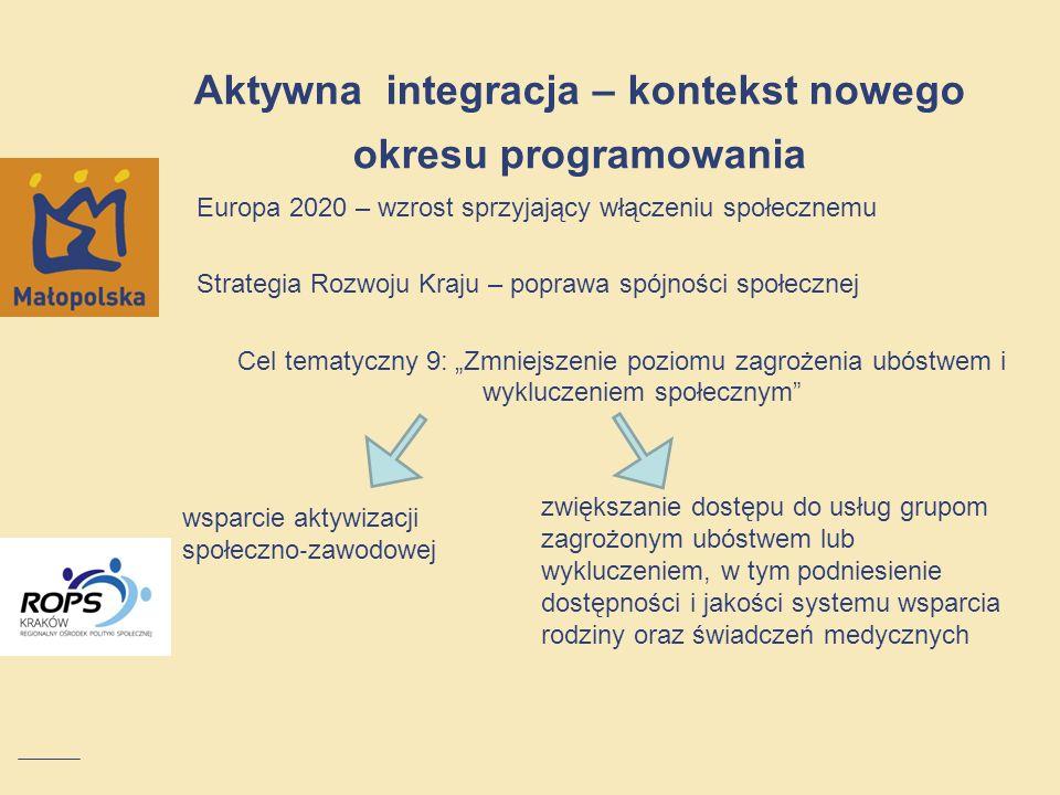 Aktywna integracja – kontekst nowego okresu programowania Europa 2020 – wzrost sprzyjający włączeniu społecznemu Strategia Rozwoju Kraju – poprawa spó