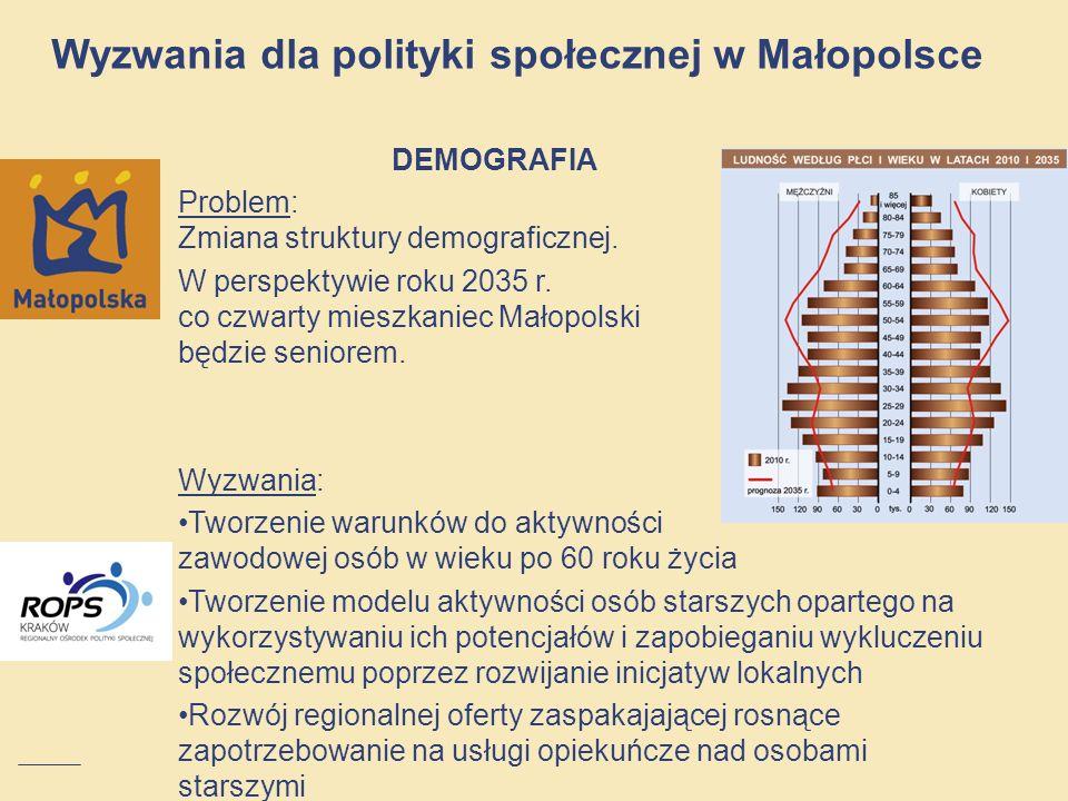 UBÓSTWO Problem: 14,8% osób żyje w gospodarstwach domowych, których dochód nie przekracza 50% średnich wydatków (ekwiwalentnych) gospodarstw domowych Wyzwania dla polityki społecznej w Małopolsce Wyzwanie: redukcja skali ubóstwa, które obecnie dotyka ponad połowę (57%) Małopolan korzystających z pomocy społecznej oraz jest udziałem części osób pracujących.