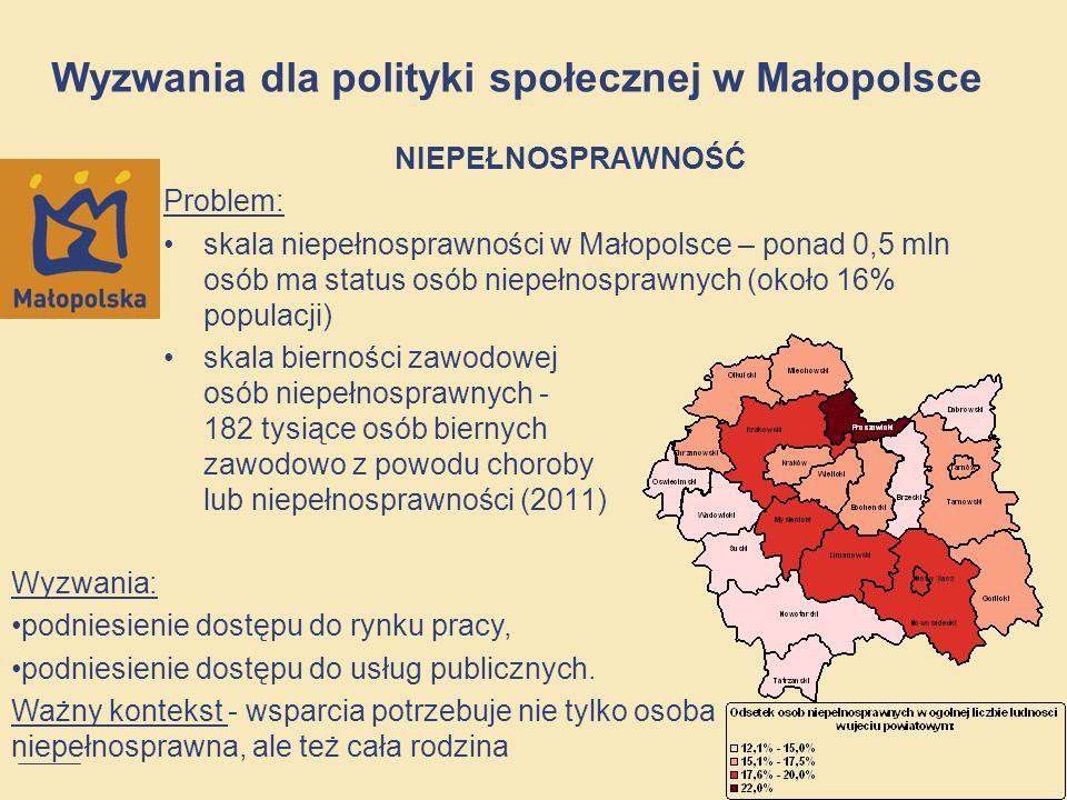 NIEPEŁNOSPRAWNOŚĆ Problem: skala niepełnosprawności w Małopolsce – ponad 0,5 mln osób ma status osób niepełnosprawnych (około 16% populacji) skala bie