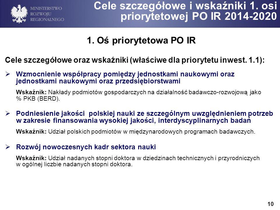 1. Oś priorytetowa PO IR Cele szczegółowe oraz wskaźniki (właściwe dla priorytetu inwest. 1.1): Wzmocnienie współpracy pomiędzy jednostkami naukowymi