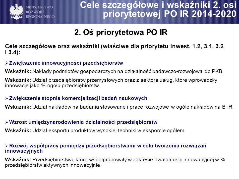 2. Oś priorytetowa PO IR Cele szczegółowe oraz wskaźniki (właściwe dla priorytetu inwest. 1.2, 3.1, 3.2 i 3.4): Zwiększenie innowacyjności przedsiębio