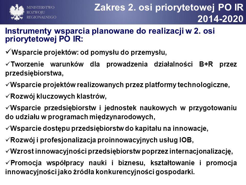 Instrumenty wsparcia planowane do realizacji w 2. osi priorytetowej PO IR: Wsparcie projektów: od pomysłu do przemysłu, Tworzenie warunków dla prowadz