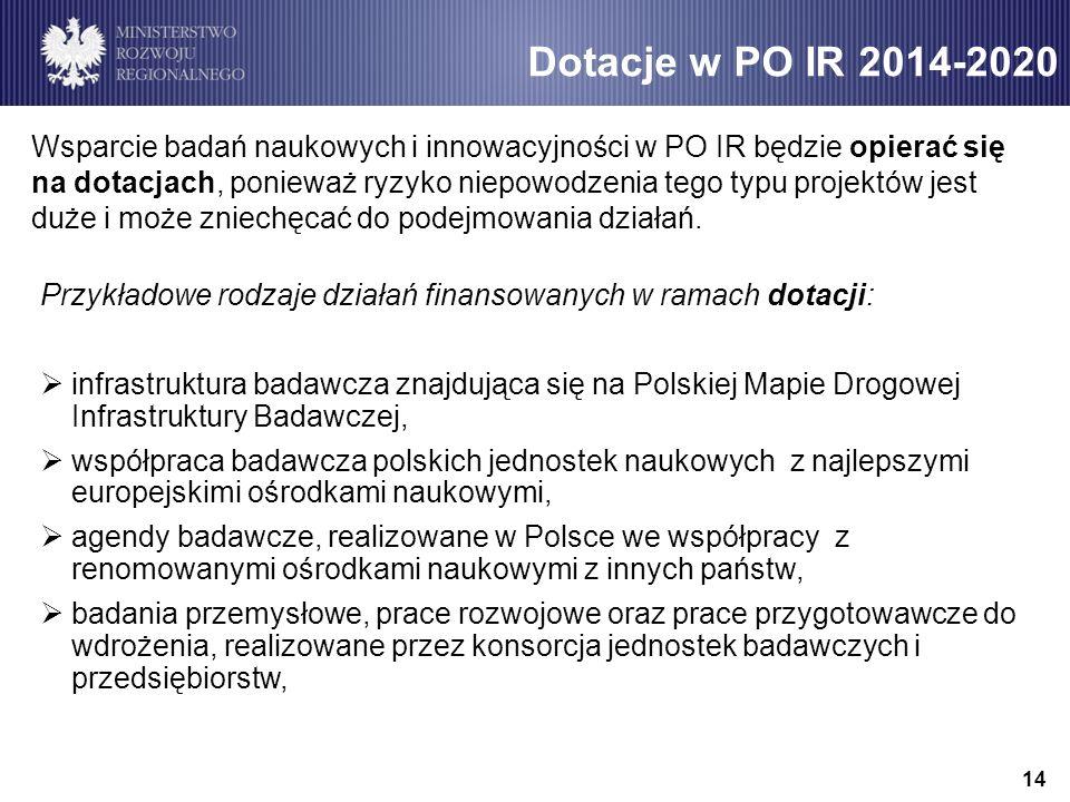 14 Przykładowe rodzaje działań finansowanych w ramach dotacji: infrastruktura badawcza znajdująca się na Polskiej Mapie Drogowej Infrastruktury Badawc