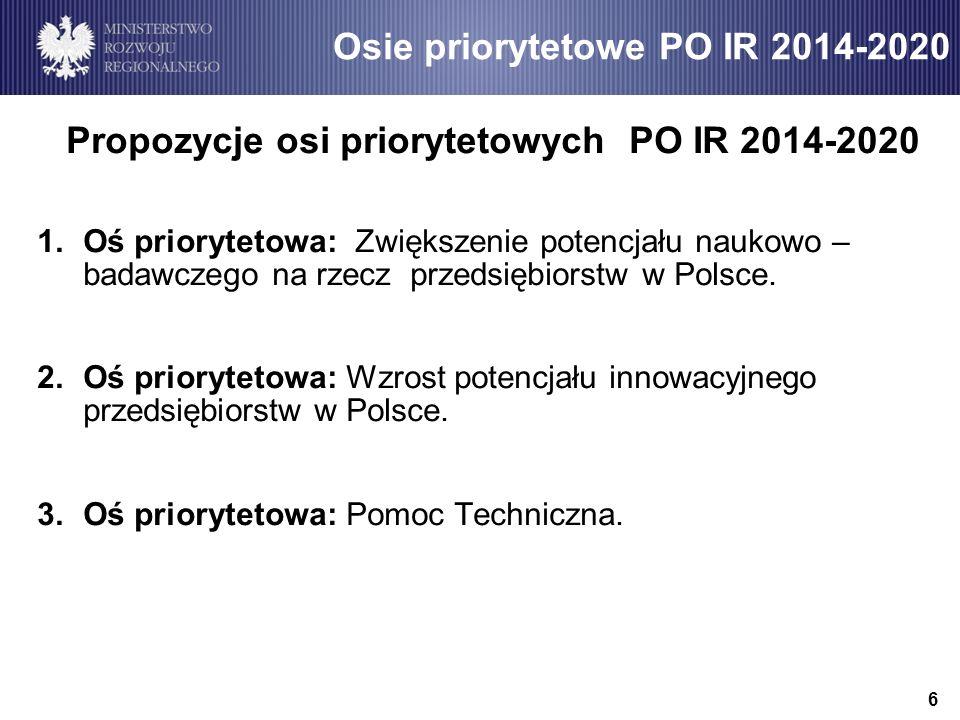 Propozycje osi priorytetowych PO IR 2014-2020 1. Oś priorytetowa: Zwiększenie potencjału naukowo – badawczego na rzecz przedsiębiorstw w Polsce. 2. Oś