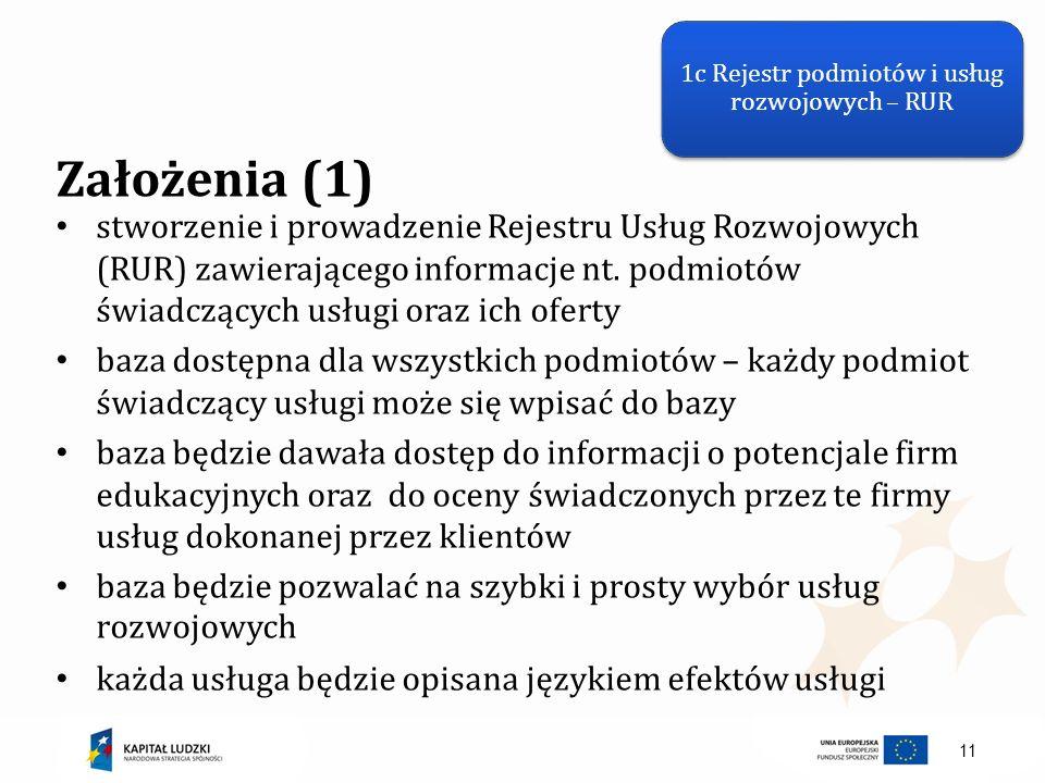 11 Założenia (1) stworzenie i prowadzenie Rejestru Usług Rozwojowych (RUR) zawierającego informacje nt. podmiotów świadczących usługi oraz ich oferty