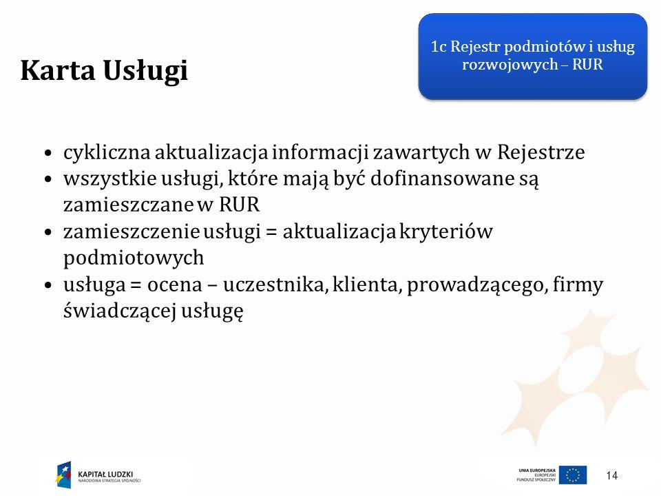 14 Karta Usługi cykliczna aktualizacja informacji zawartych w Rejestrze wszystkie usługi, które mają być dofinansowane są zamieszczane w RUR zamieszcz