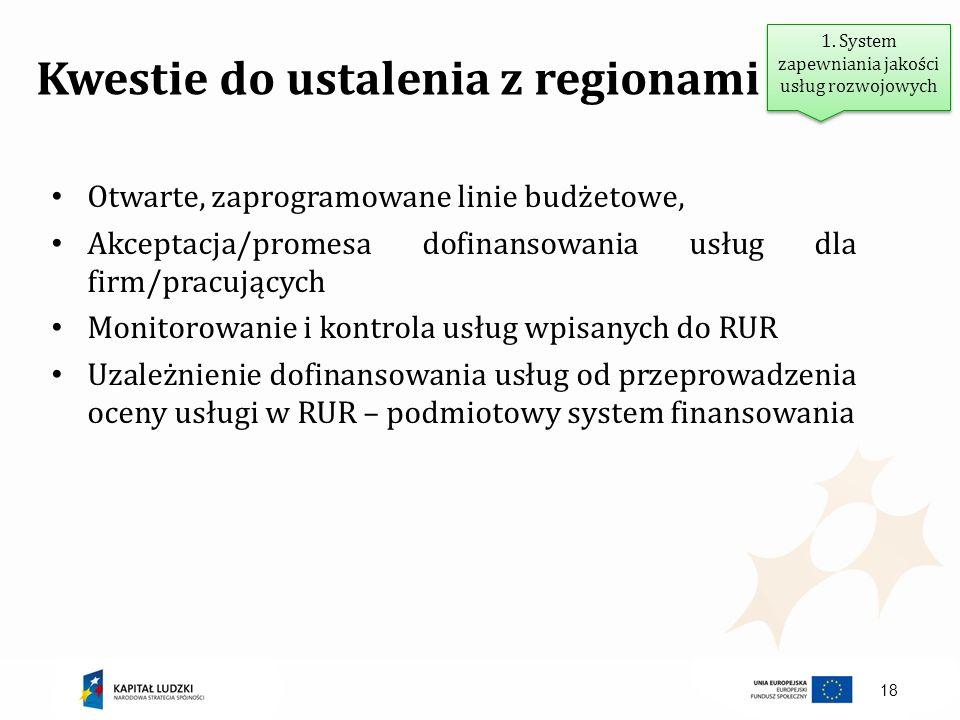 18 Kwestie do ustalenia z regionami 1. System zapewniania jakości usług rozwojowych Otwarte, zaprogramowane linie budżetowe, Akceptacja/promesa dofina