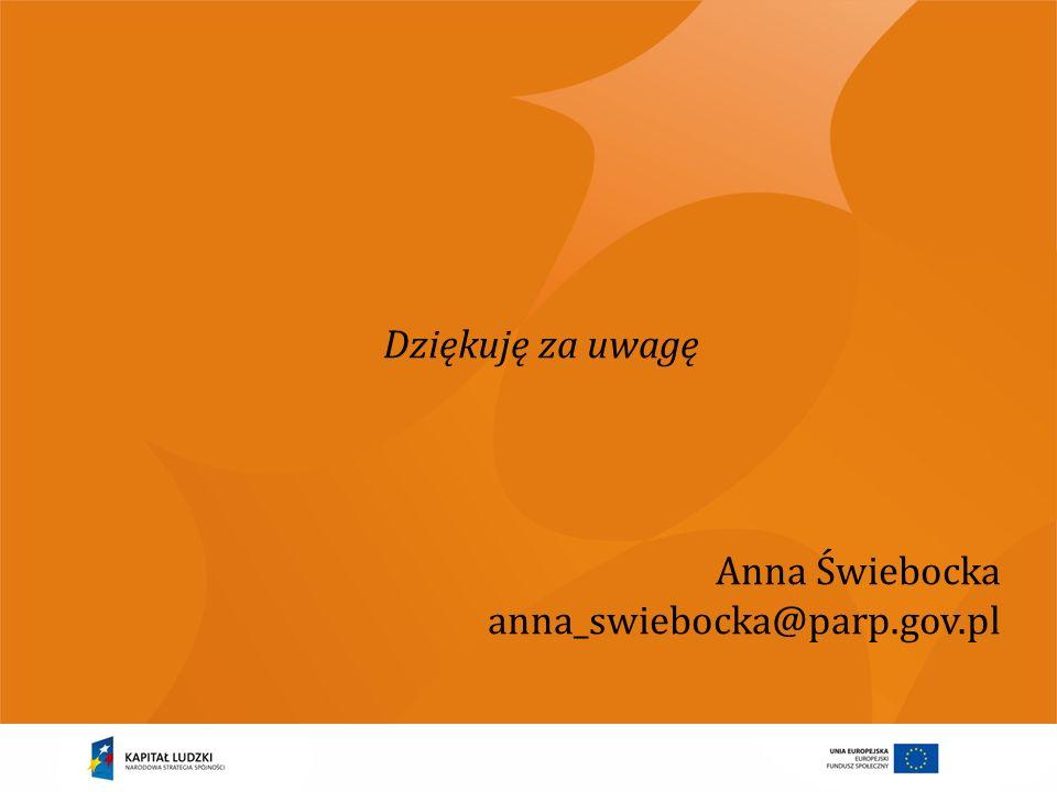 Dziękuję za uwagę Anna Świebocka anna_swiebocka@parp.gov.pl