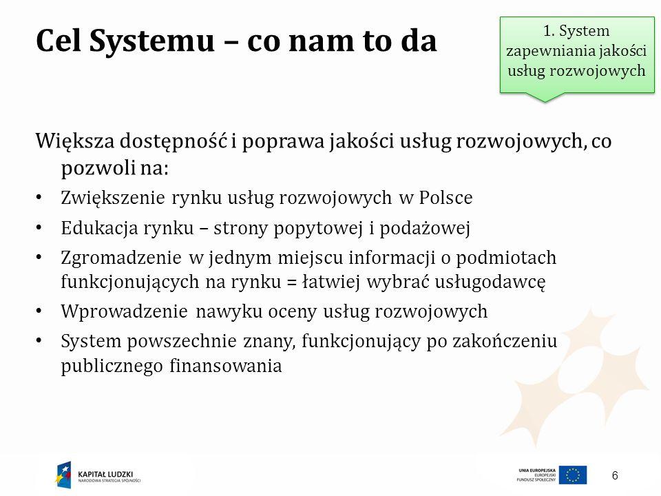 6 Cel Systemu – co nam to da Większa dostępność i poprawa jakości usług rozwojowych, co pozwoli na: Zwiększenie rynku usług rozwojowych w Polsce Eduka