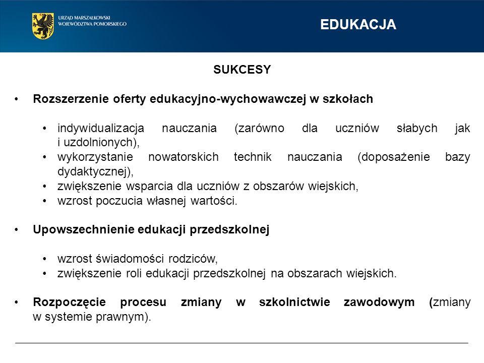 SUKCESY Rozszerzenie oferty edukacyjno-wychowawczej w szkołach indywidualizacja nauczania (zarówno dla uczniów słabych jak i uzdolnionych), wykorzysta