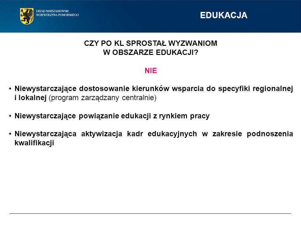 RPO 2014 - 2020 Cel Tematyczny 10 Inwestowanie w edukację, umiejętności i uczenie się przez całe życie dostosowanie kształcenia do potrzeb regionalnego i lokalnych rynków pracy wynikających z specjalizacji regionalnych, w tym uruchomienie mechanizmu trwałej współpracy uczelni ze szkołami i placówkami edukacyjnymi oraz uruchomienie regionalnego systemu monitorowania losów absolwentów na każdym etapie edukacyjnym, podniesienie jakości i dostępności edukacji na każdym etapie - w tym regionalny system wsparcia szkół obejmujący m.in.