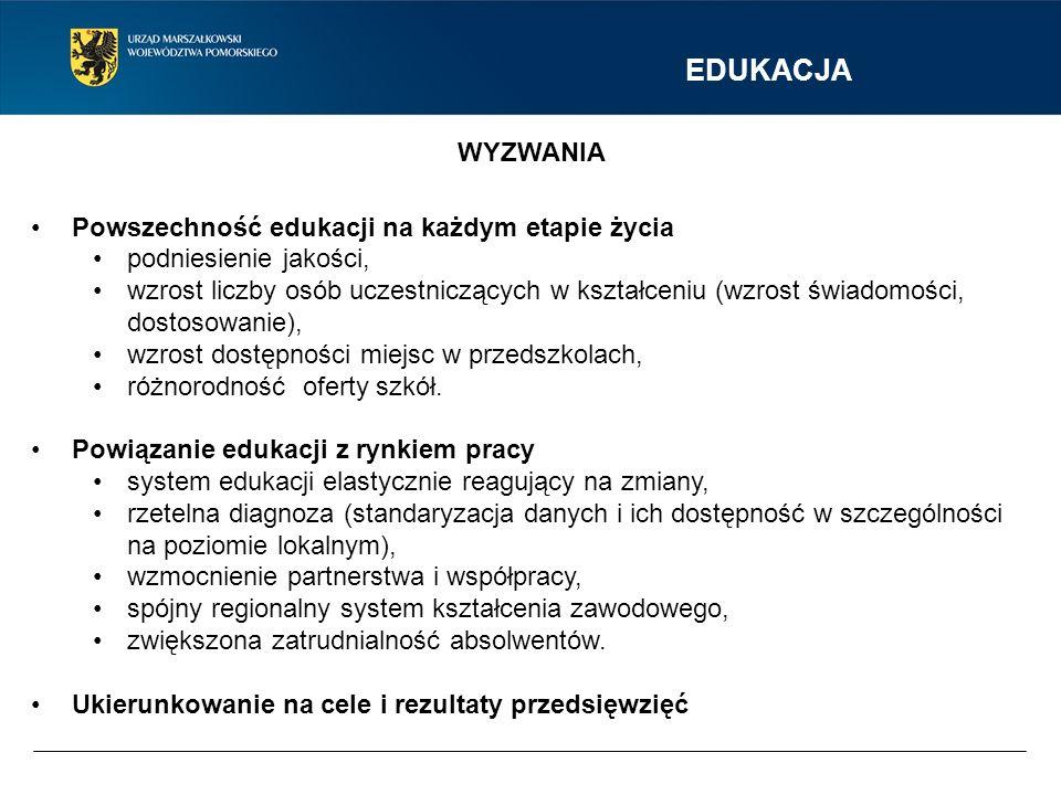 WYZWANIA Powszechność edukacji na każdym etapie życia podniesienie jakości, wzrost liczby osób uczestniczących w kształceniu (wzrost świadomości, dost