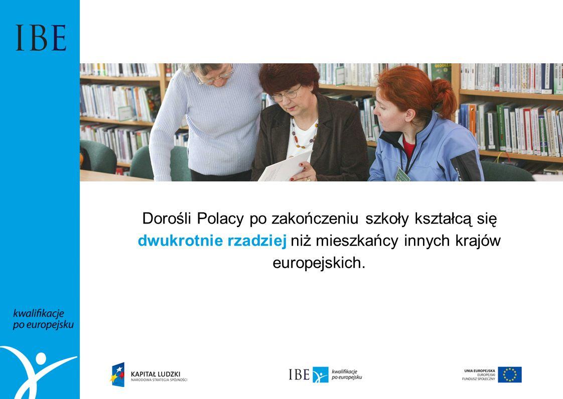 Polska Rama Kwalifikacji (PRK) Ośmiopoziomowa struktura Uporządkowane opisy wymagań dotyczące wiedzy, umiejętności lub kompetencji społecznych, które odpowiadają danemu poziomowi kwalifikacji Każdy z tych poziomów przyporządkowany jest odpowiadającemu mu poziomowi w Europejskiej Ramie Kwalifikacji Egzamin potwierdza, że spełniamy wszystkie wymagania danego poziomu, a to oznacza posiadanie kwalifikacji