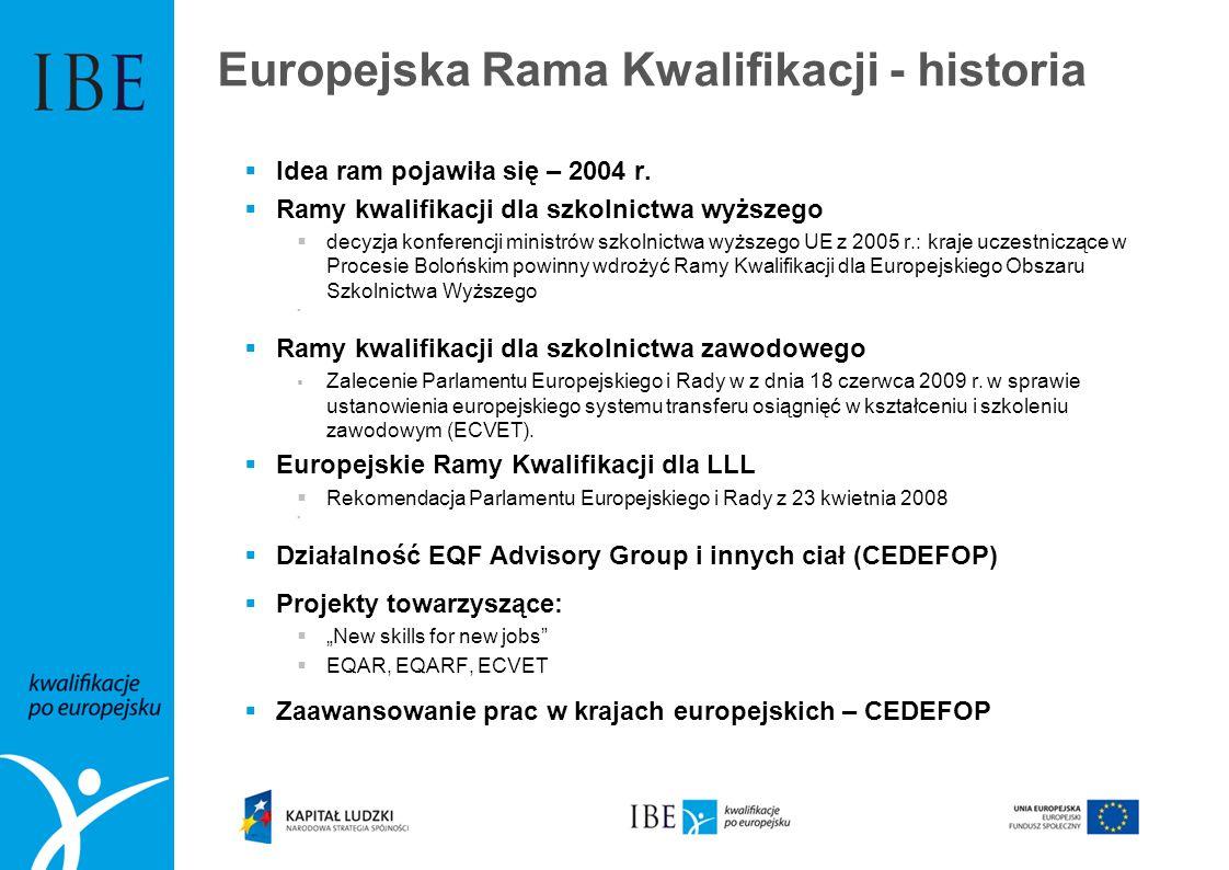 Definicja Europejskiej Ramy Kwalifikacji Europejska Rama Kwalifikacji (ERK) to przyjęty w UE układ odniesienia umożliwiający porównywanie kwalifikacji uzyskiwanych w różnych krajach.