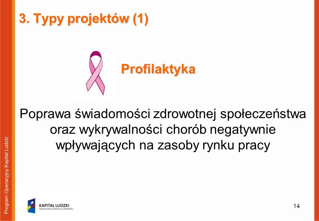 Profilaktyka Poprawa świadomości zdrowotnej społeczeństwa oraz wykrywalności chorób negatywnie wpływających na zasoby rynku pracy 14 3. Typy projektów