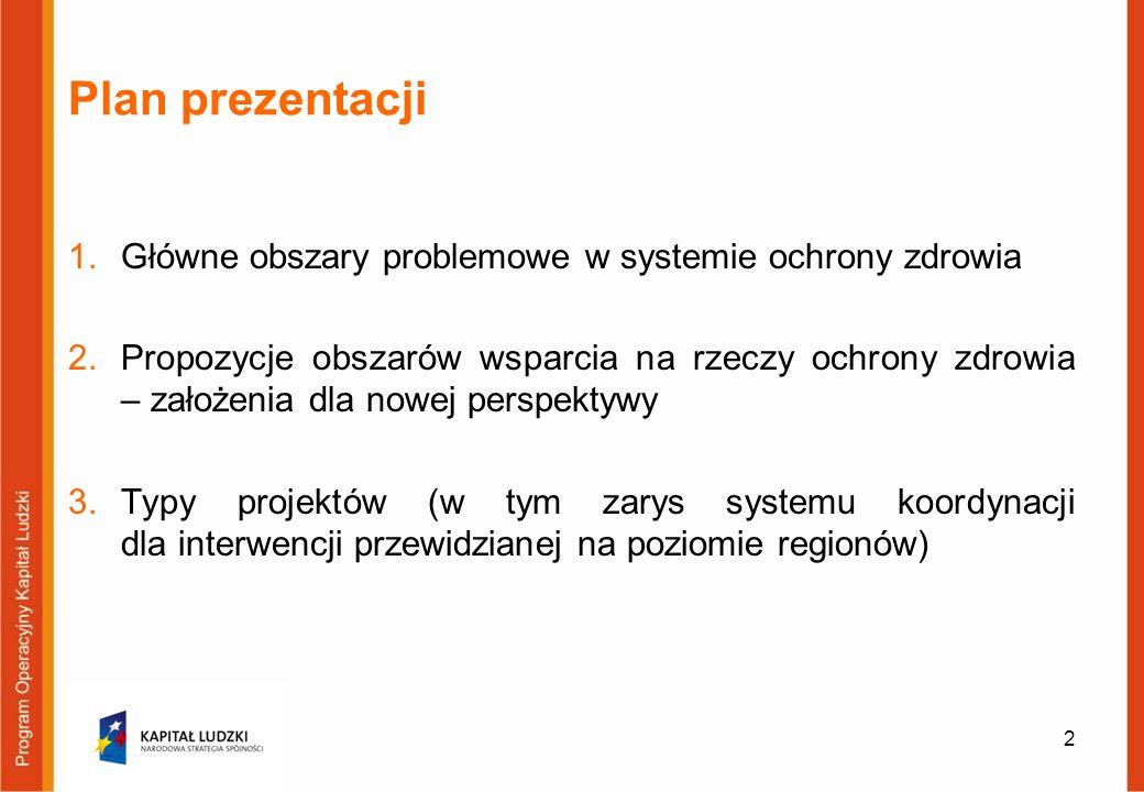 2 Plan prezentacji 1.Główne obszary problemowe w systemie ochrony zdrowia 2.Propozycje obszarów wsparcia na rzeczy ochrony zdrowia – założenia dla now
