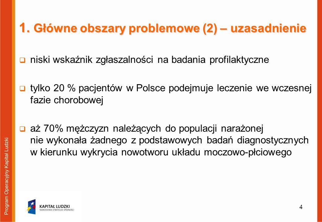 1. Główne obszary problemowe (2) – uzasadnienie niski wskaźnik zgłaszalności na badania profilaktyczne tylko 20 % pacjentów w Polsce podejmuje leczeni